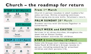 The Roadmap for Return